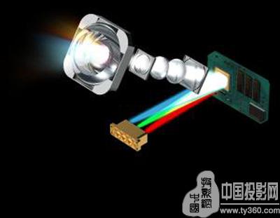 激光当光源?德仪DLP获批新的技术专利