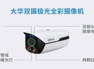 视频会议新产品--新品发布 | 双摄极光全彩,看视界更精彩