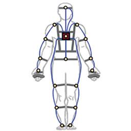 WISEXMA人体动作捕捉系统 全身动画捕捉