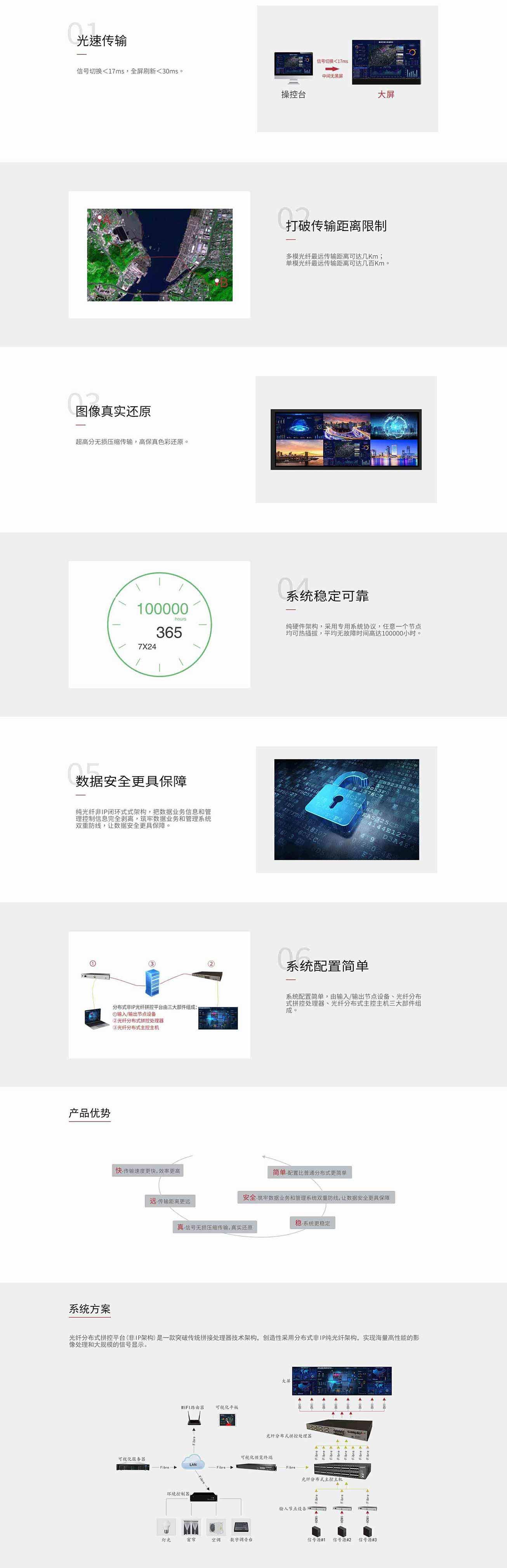 SMS8000光纤分布式拼控平台(非IP架构)